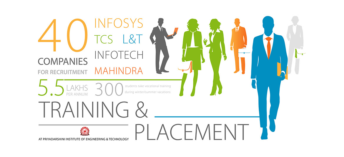 Training & Placement Cell | PIET Nagpur